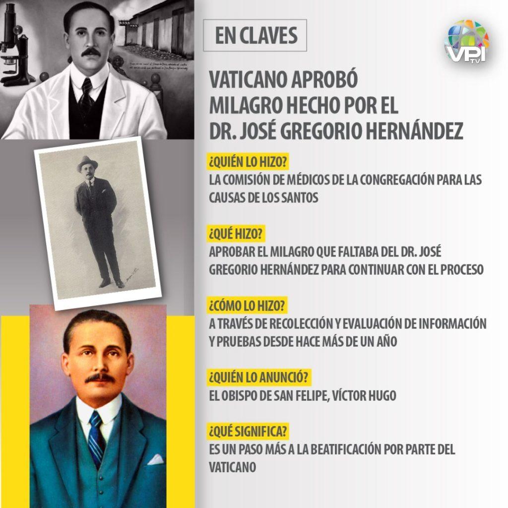 Aprobaron El Milagro Que Faltaba Del Doctor Jose Gregorio Hernandez Vpitv