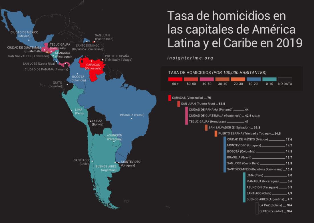 Caracas - Homicidios