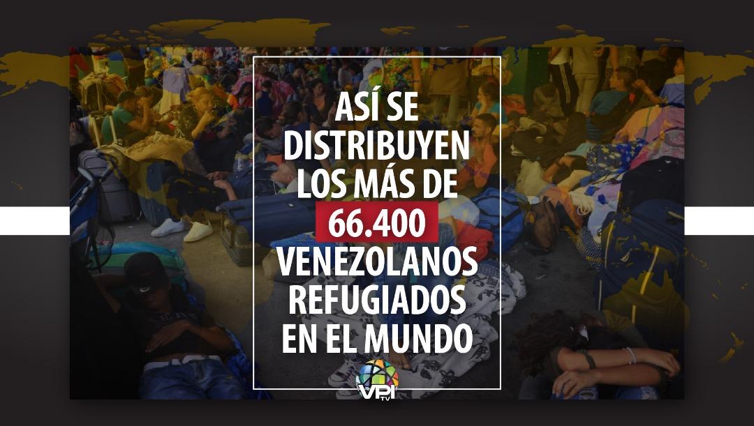 Así se distribuyen los refugiados venezolanos en el mundo   Foto VPItv