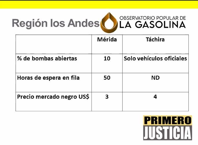 Gasolina-PJ