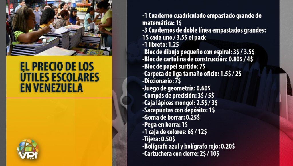Útiles escolares 2020-21, una carrera contrarreloj para los venezolanos