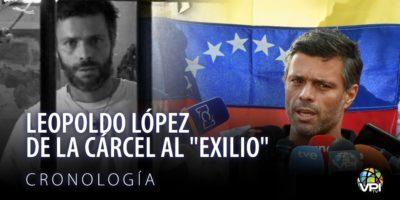 Leopoldo López, de la cárcel al